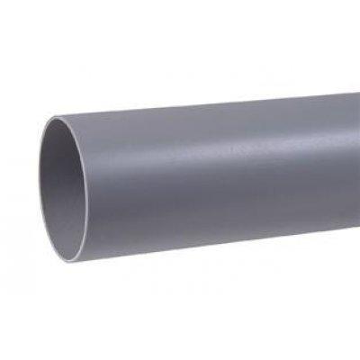PVC en Zink